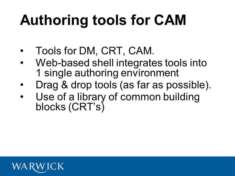 Authoring tools for CAM Tools for DM, CRT, CAM.