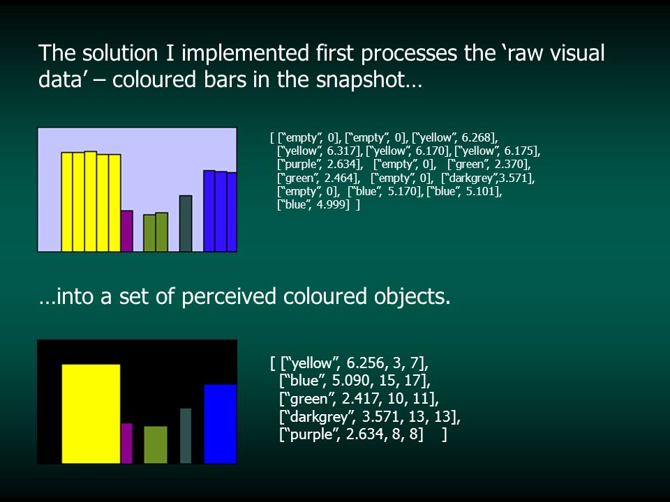 The solution I implemented first processes the raw visual data – coloured bars in the snapshot… [ [empty, 0], [empty, 0], [yellow, 6.268], [yellow, 6.