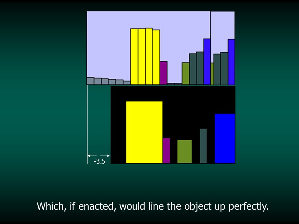 Which, if enacted, would line the object up perfectly. -3.5
