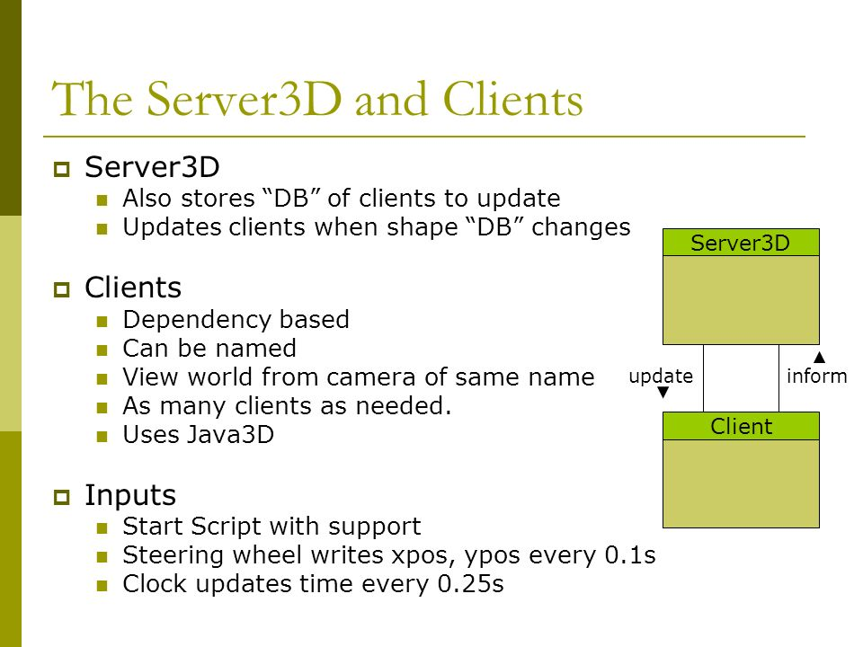 The Server3D and Clients Server3D Also stores DB of clients to update Updates clients when shape DB changes Clients Dependency based Can be named View world from camera of same name As many clients as needed.