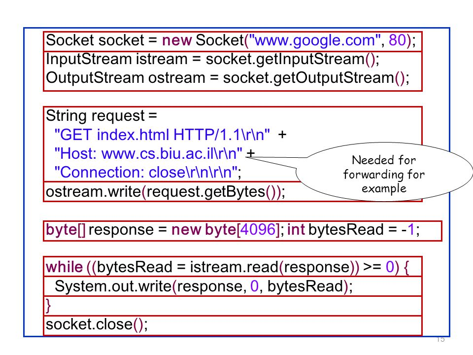 15 Socket socket = new Socket(   , 80); InputStream istream = socket.getInputStream(); OutputStream ostream = socket.getOutputStream(); String request = GET index.html HTTP/1.1\r\n + Host:   + Connection: close\r\n\r\n ; ostream.write(request.getBytes()); byte[] response = new byte[4096]; int bytesRead = -1; while ((bytesRead = istream.read(response)) >= 0) { System.out.write(response, 0, bytesRead); } socket.close(); Needed for forwarding for example