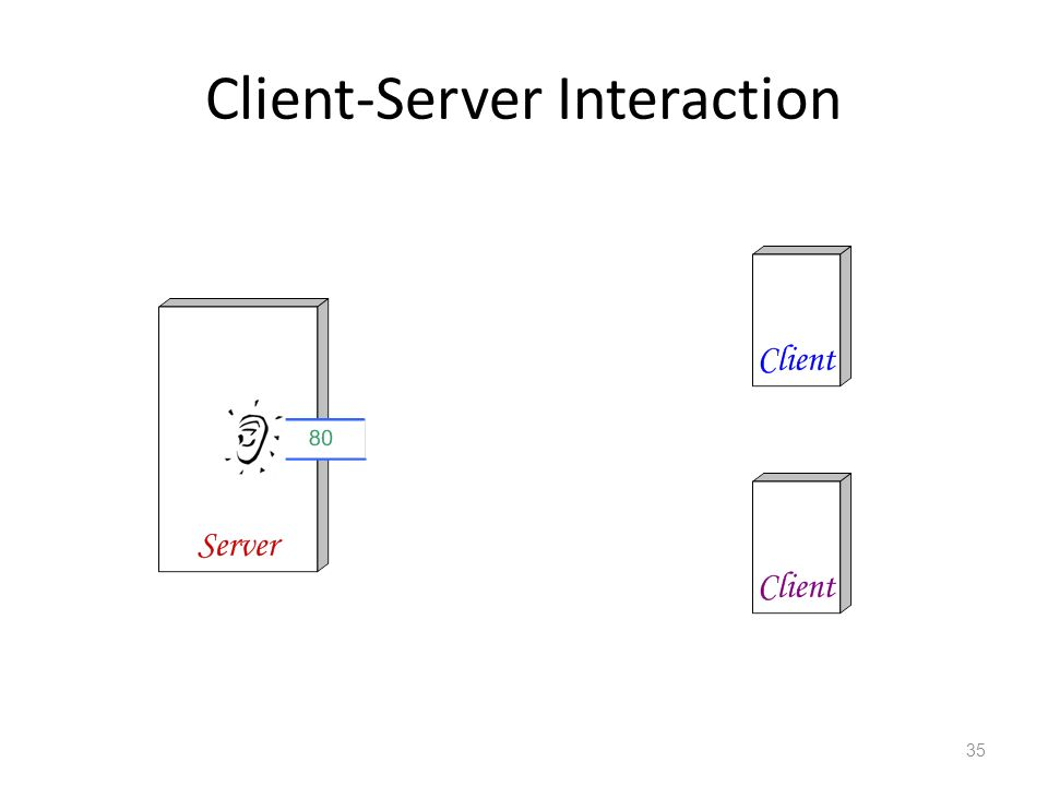 Client-Server Interaction 35