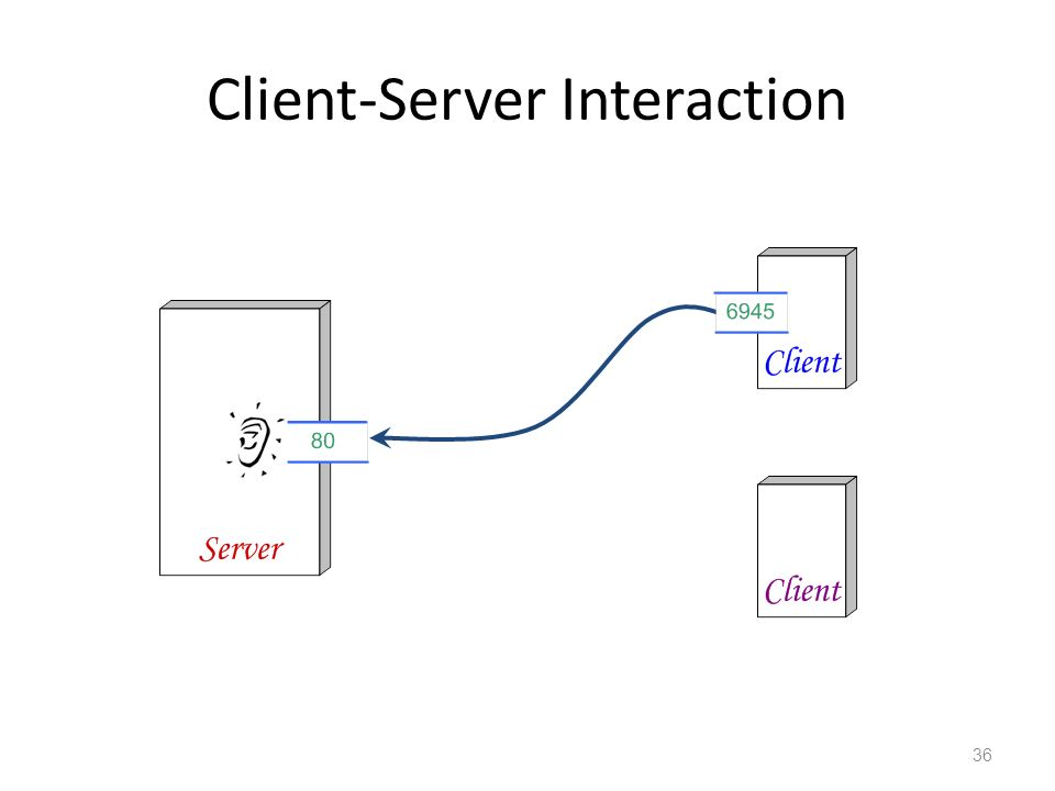 Client-Server Interaction 36