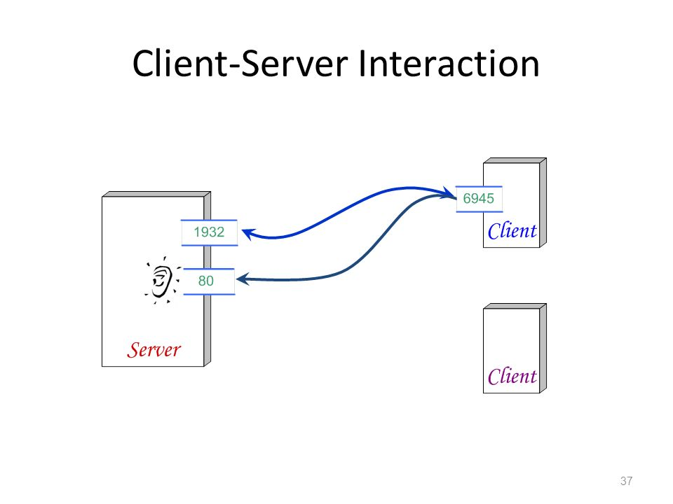 Client-Server Interaction 37