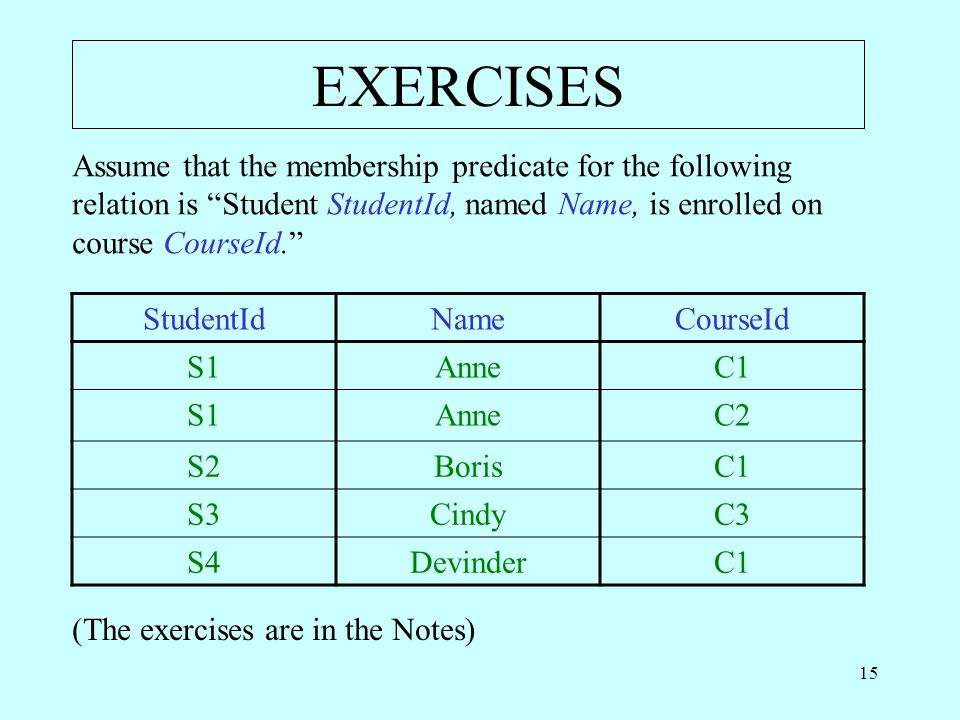 15 EXERCISES StudentIdNameCourseId S1AnneC1 S1AnneC2 S2BorisC1 S3CindyC3 S4DevinderC1 Assume that the membership predicate for the following relation is Student StudentId, named Name, is enrolled on course CourseId.
