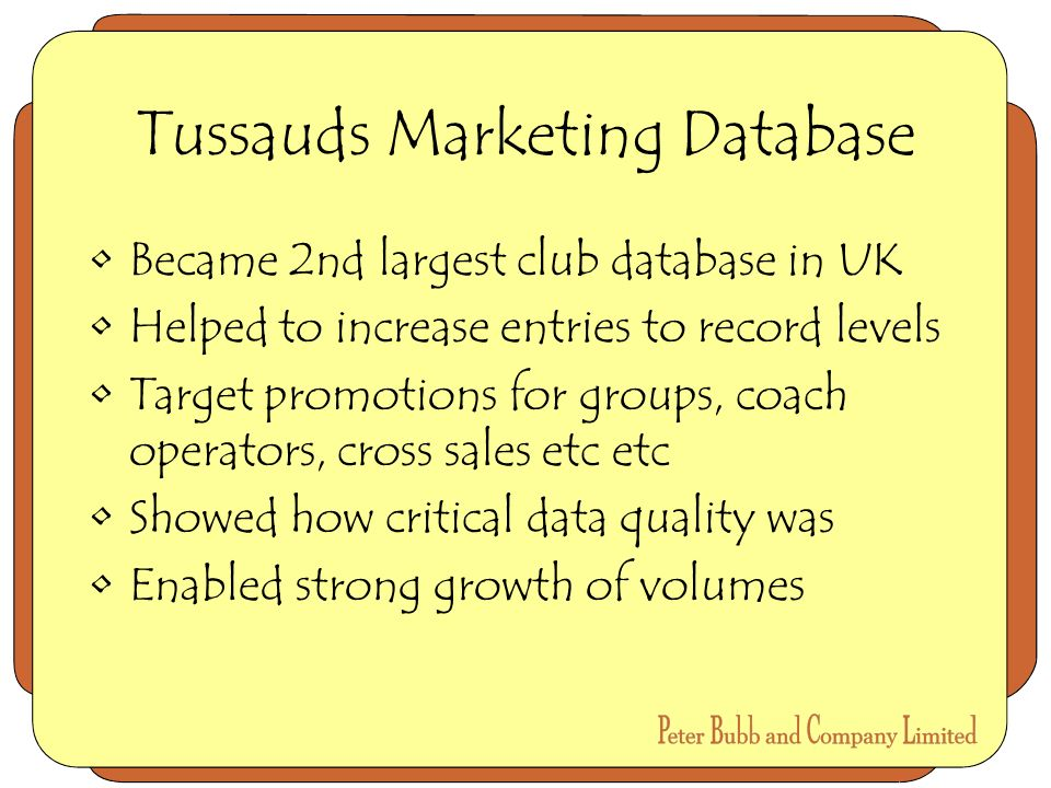 Tussauds Marketing Database Became 2nd largest club database in UK Helped to increase entries to record levels Target promotions for groups, coach operators, cross sales etc etc Showed how critical data quality was Enabled strong growth of volumes