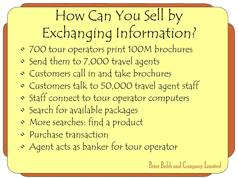 How Can You Sell by Exchanging Information.