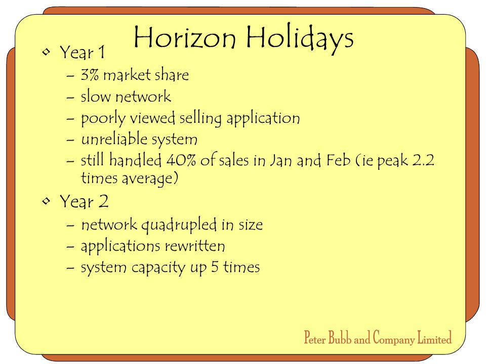 Horizon Holidays Year 1 –3% market share –slow network –poorly viewed selling application –unreliable system –still handled 40% of sales in Jan and Feb (ie peak 2.2 times average) Year 2 –network quadrupled in size –applications rewritten –system capacity up 5 times