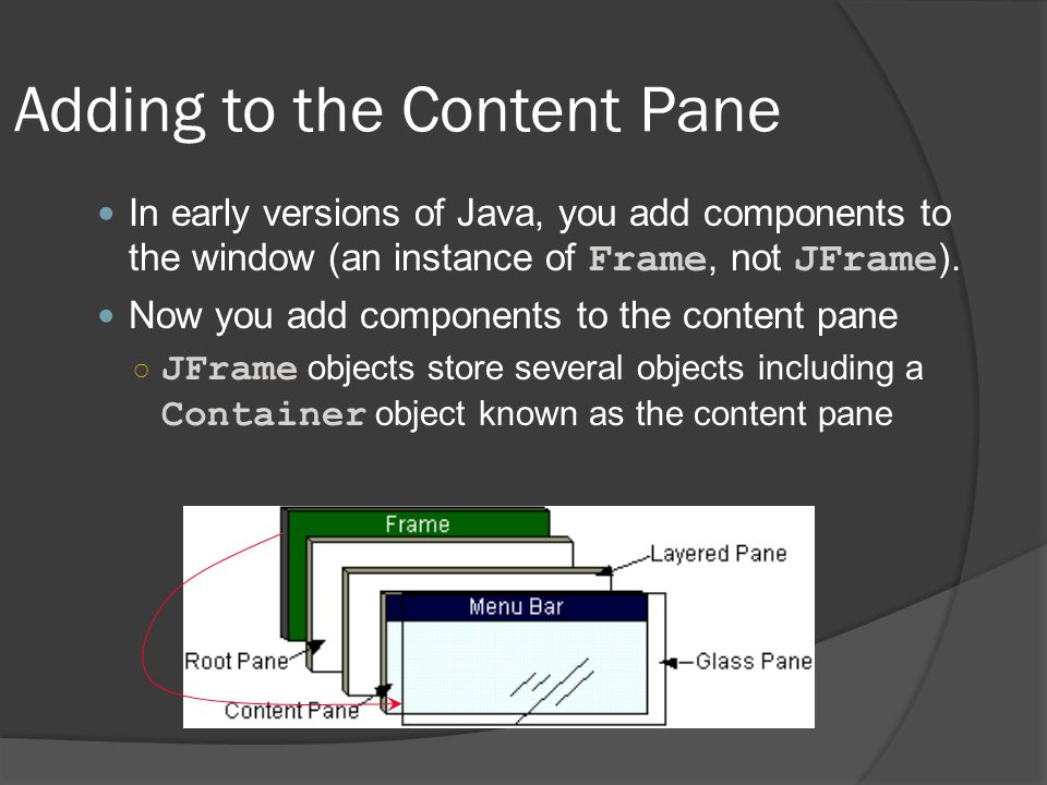 Adding to the Content Pane In early versions of Java, you add components to the window (an instance of Frame, not JFrame ). Now you add components to
