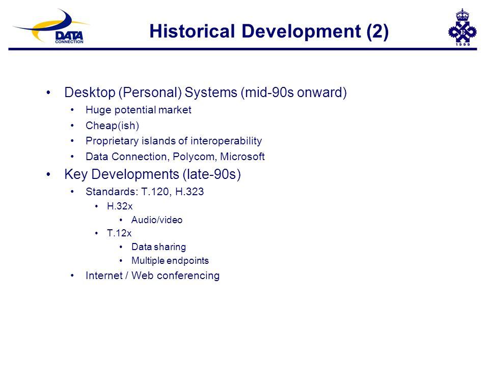 Historical Development (2) Desktop (Personal) Systems (mid-90s onward) Huge potential market Cheap(ish) Proprietary islands of interoperability Data C