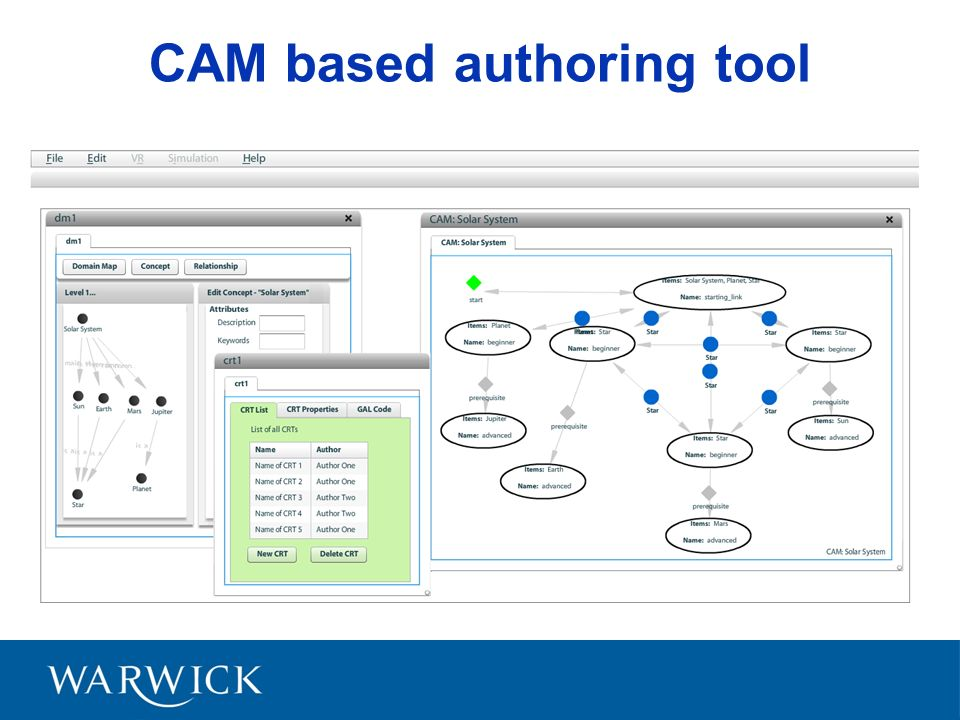 CAM based authoring tool