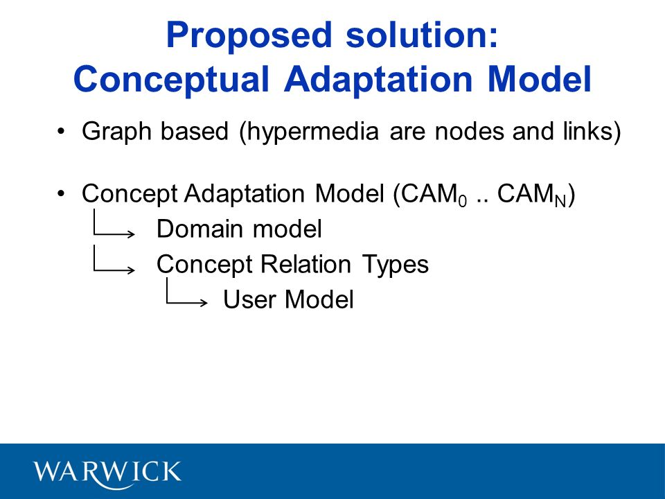 Proposed solution: Conceptual Adaptation Model Graph based (hypermedia are nodes and links) Concept Adaptation Model (CAM 0..