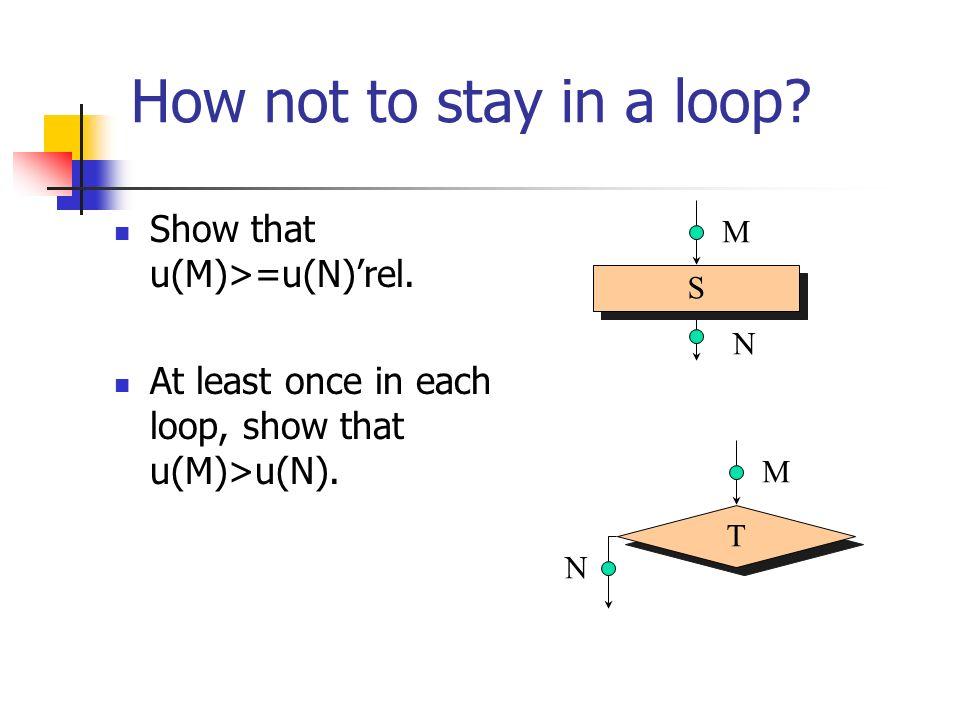 How not to stay in a loop? Show that u(M)>=u(N)rel. At least once in each loop, show that u(M)>u(N). S M N T N M
