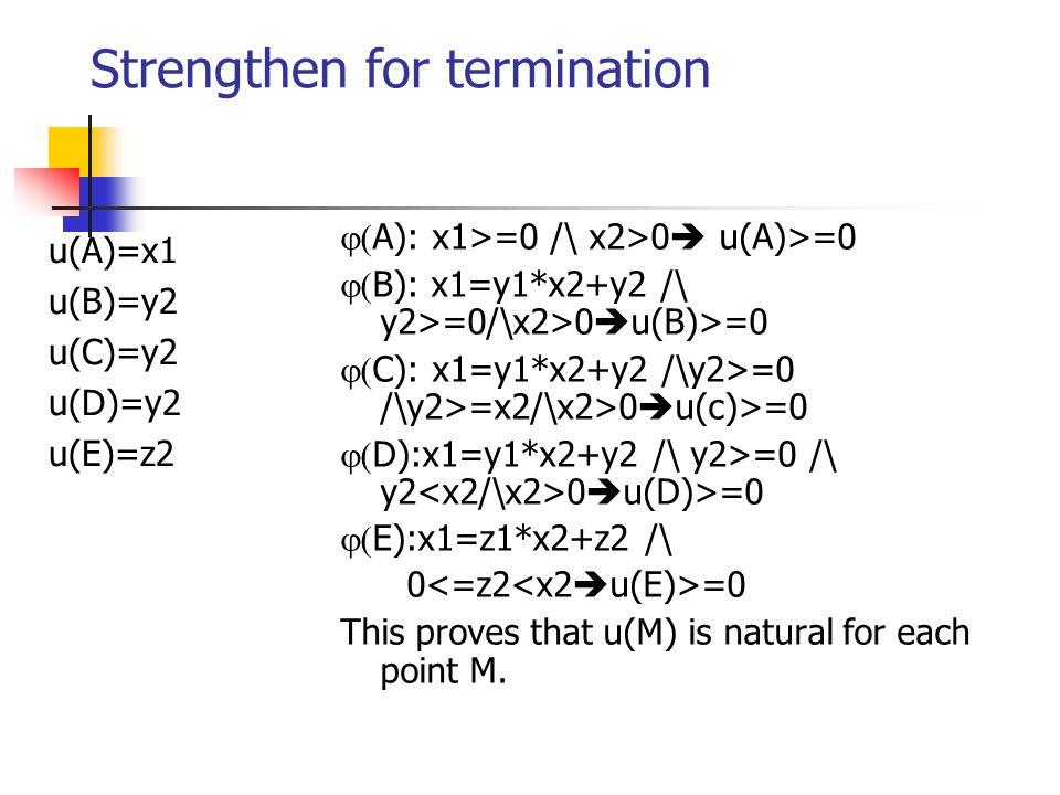 Strengthen for termination A): x1>=0 /\ x2>0 u(A)>=0 B): x1=y1*x2+y2 /\ y2>=0/\x2>0 u(B)>=0 C): x1=y1*x2+y2 /\y2>=0 /\y2>=x2/\x2>0 u(c)>=0 D):x1=y1*x2