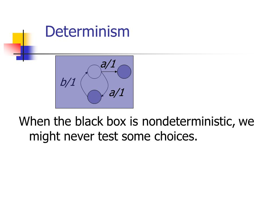 Determinism When the black box is nondeterministic, we might never test some choices. b/1 a/1