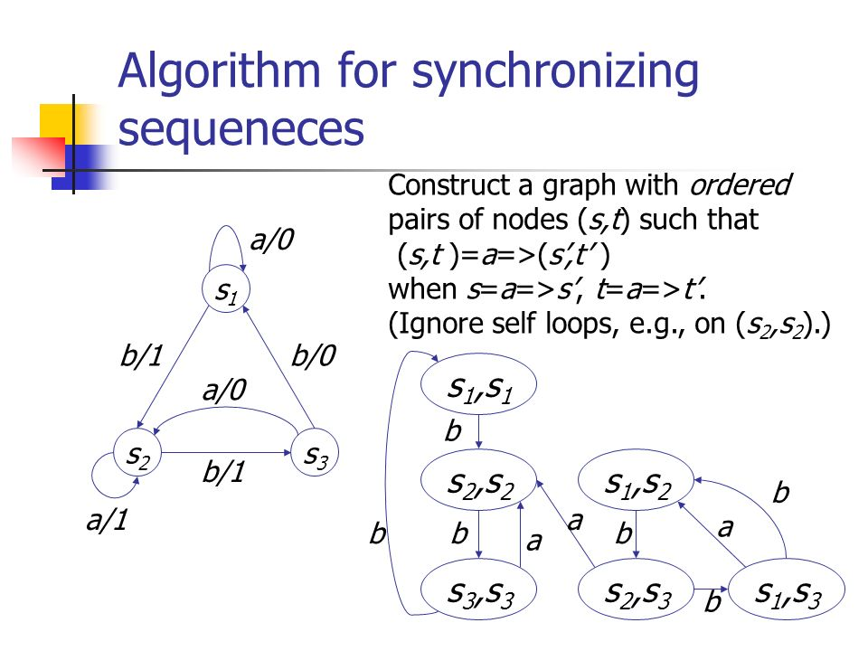 Algorithm for synchronizing sequeneces s1s1 s2s2 s3s3 a/1 b/1 a/0 b/0b/1 a/0 Construct a graph with ordered pairs of nodes (s,t) such that (s,t )=a=>(