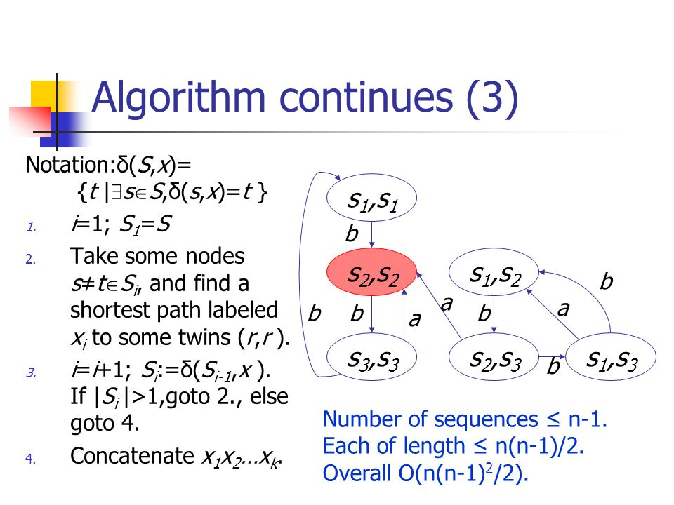 Algorithm continues (3) Notation:δ(S,x)= {t | s S,δ(s,x)=t } 1. i=1; S 1 =S 2. Take some nodes st S i, and find a shortest path labeled x i to some tw