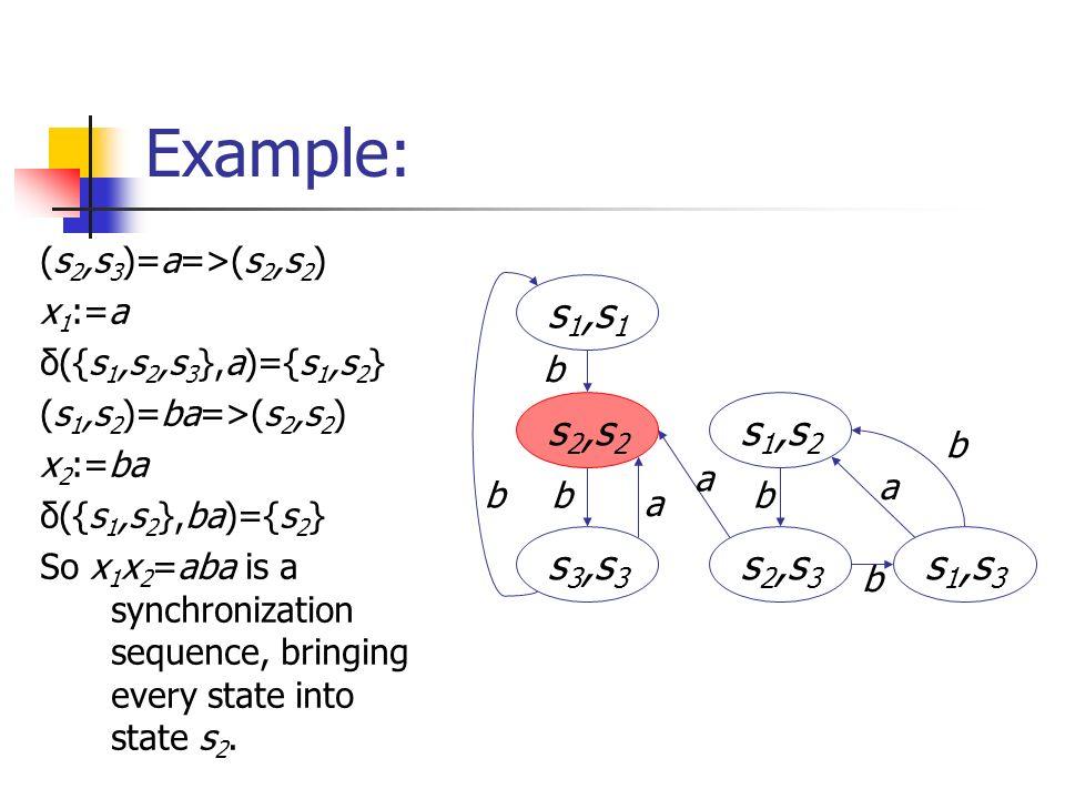Example: (s 2,s 3 )=a=>(s 2,s 2 ) x 1 :=a δ({s 1,s 2,s 3 },a)={s 1,s 2 } (s 1,s 2 )=ba=>(s 2,s 2 ) x 2 :=ba δ({s 1,s 2 },ba)={s 2 } So x 1 x 2 =aba is