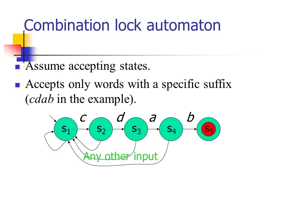 Combination lock automaton Assume accepting states. Accepts only words with a specific suffix (cdab in the example). s1s1 s2s2 s3s3 s4s4 s5s5 bdca Any