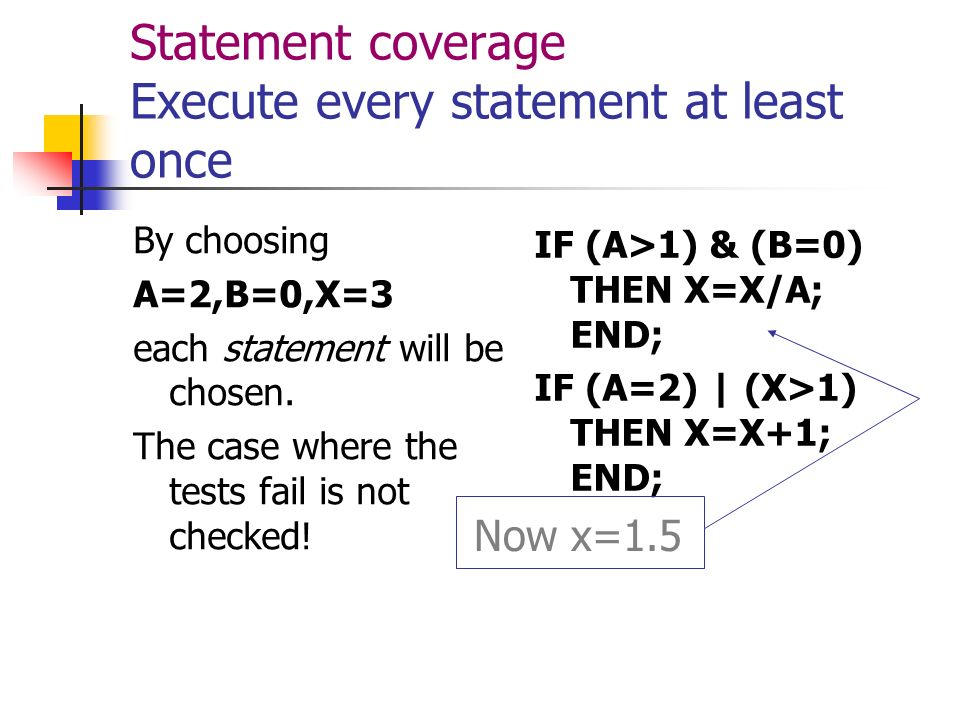 Statement coverage Execute every statement at least once By choosing A=2,B=0,X=3 each statement will be chosen. The case where the tests fail is not c