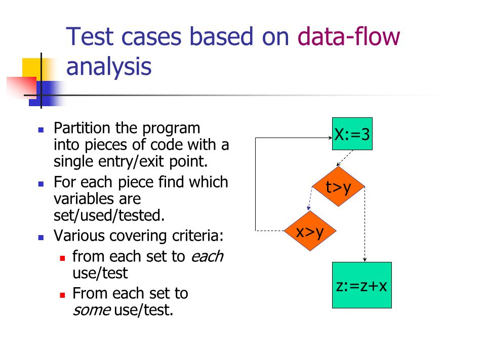 Test cases based on data-flow analysis Partition the program into pieces of code with a single entry/exit point. For each piece find which variables a