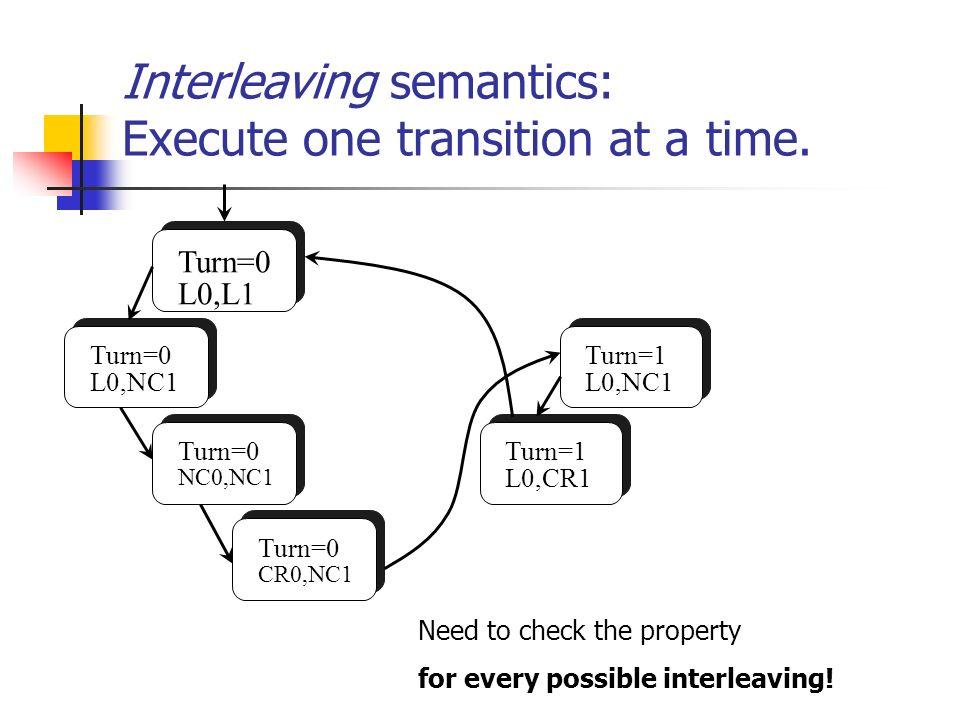 Interleaving semantics: Execute one transition at a time. Turn=0 L0,L1 Turn=0 L0,NC1 Turn=0 CR0,NC1 Turn=0 NC0,NC1 Turn=1 L0,CR1 Turn=1 L0,NC1 Need to