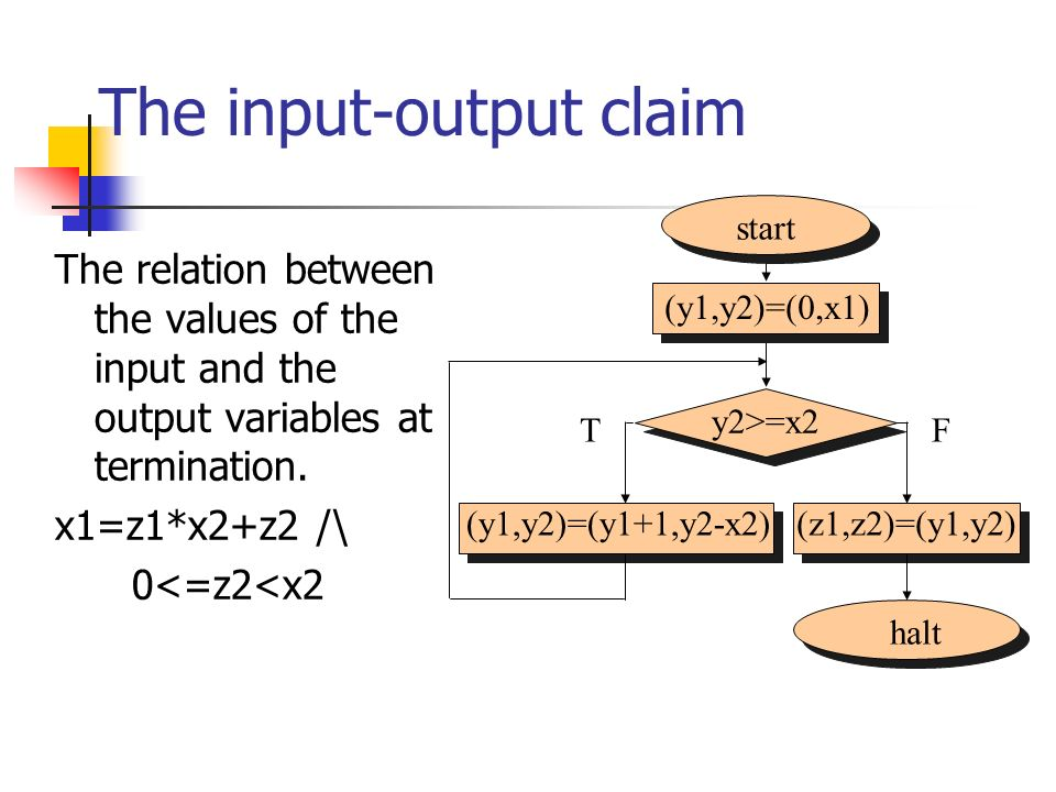 start halt (y1,y2)=(0,x1) y2>=x2 (y1,y2)=(y1+1,y2-x2)(z1,z2)=(y1,y2) The input-output claim The relation between the values of the input and the outpu