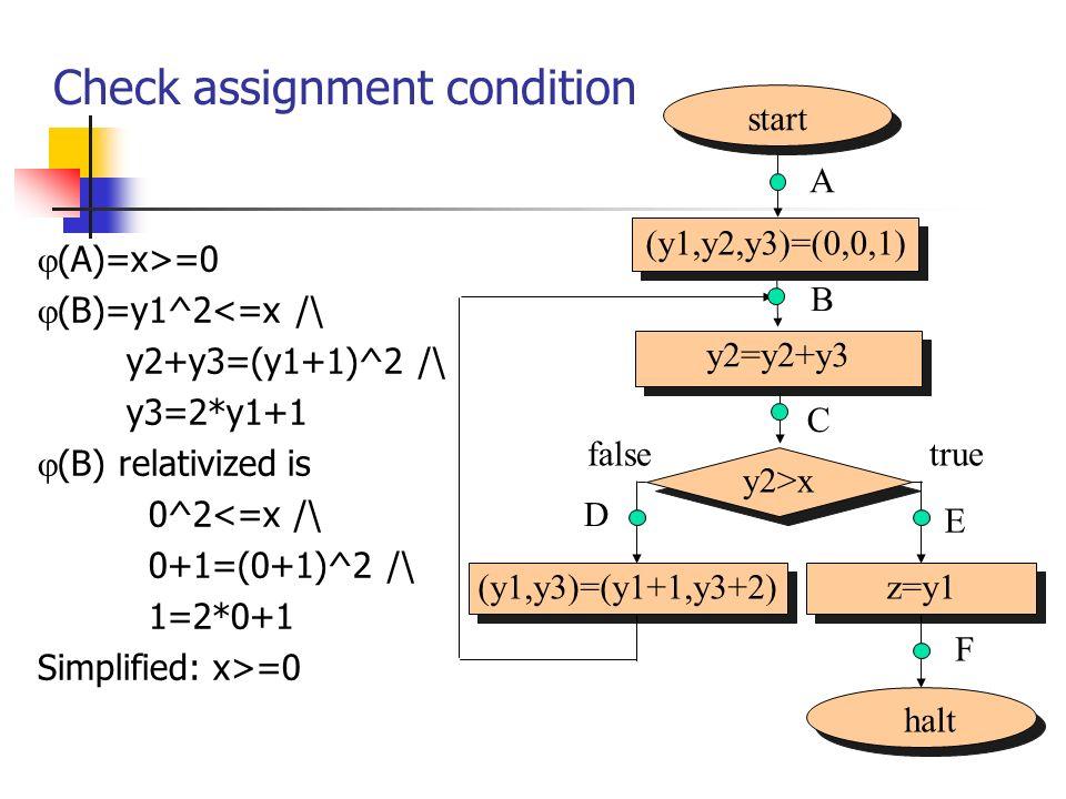 Check assignment condition (A)=x>=0 (B)=y1^2<=x /\ y2+y3=(y1+1)^2 /\ y3=2*y1+1 (B) relativized is 0^2<=x /\ 0+1=(0+1)^2 /\ 1=2*0+1 Simplified: x>=0 st
