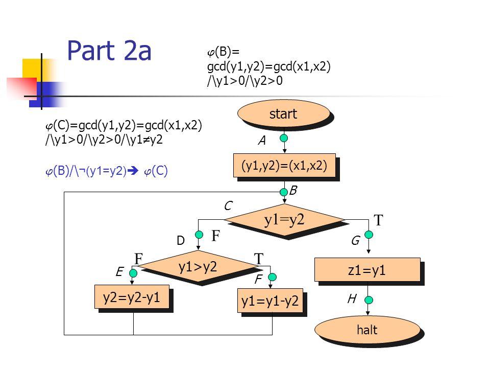 Part 2a halt start (y1,y2)=(x1,x2) z1=y1 y1=y2 F T y1>y2 y2=y2-y1 y1=y1-y2 TF (B)= gcd(y1,y2)=gcd(x1,x2) /\y1>0/\y2>0 (C)=gcd(y1,y2)=gcd(x1,x2) /\y1>0