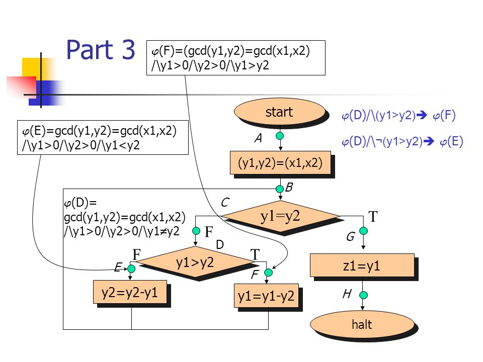 Part 3 halt start (y1,y2)=(x1,x2) z1=y1 y1=y2 F T y1>y2 y2=y2-y1 y1=y1-y2 TF (D)= gcd(y1,y2)=gcd(x1,x2) /\y1>0/\y2>0/\y1 y2 (E)=gcd(y1,y2)=gcd(x1,x2)