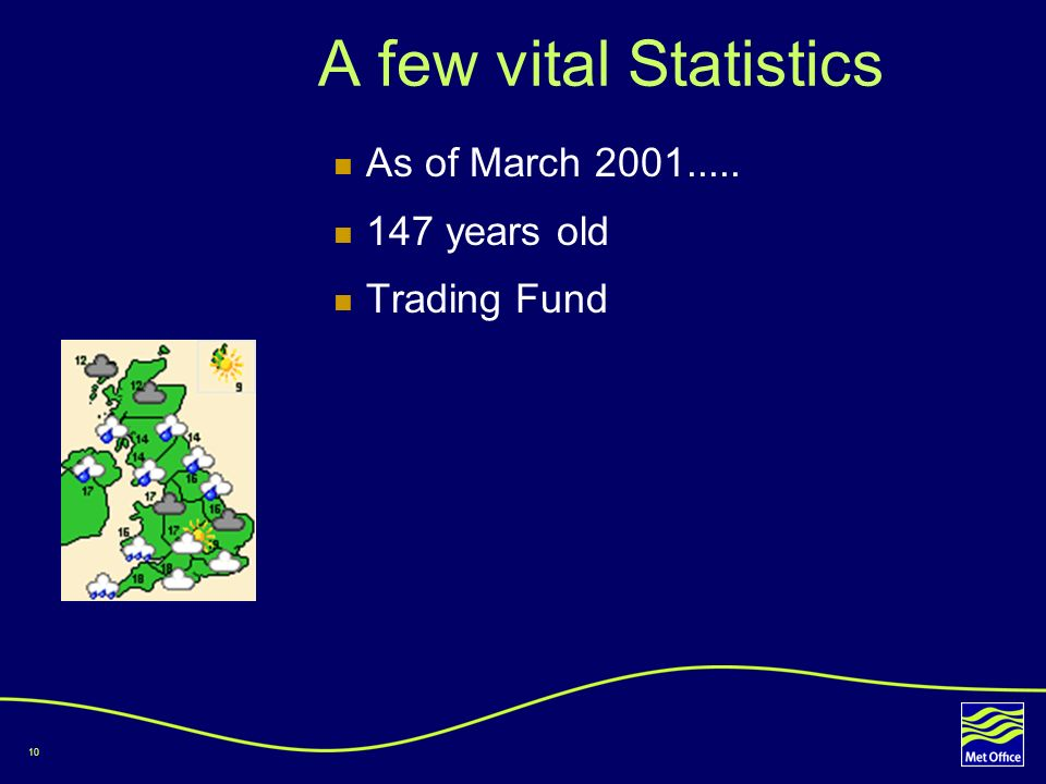 10 A few vital Statistics As of March 2001..... 147 years old Trading Fund