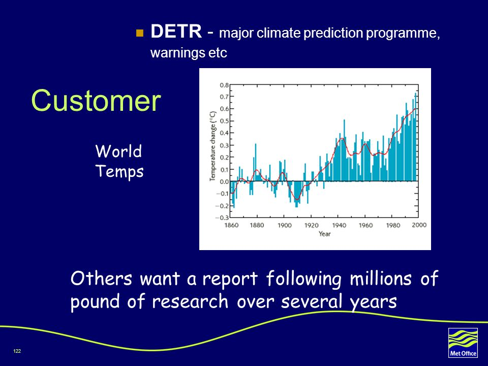 122 Customer DETR - major climate prediction programme, warnings etc Others want a report following millions of pound of research over several years W
