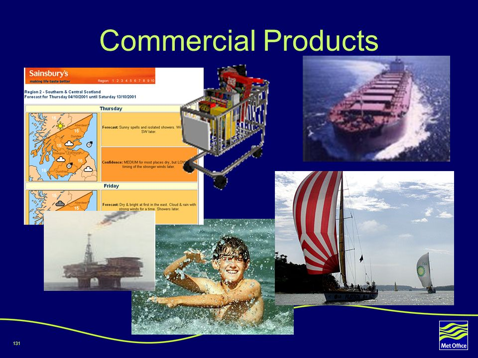 131 Commercial Products
