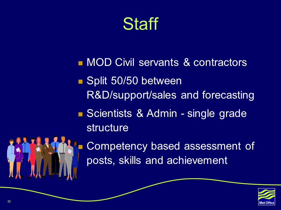 23 Staff MOD Civil servants & contractors Split 50/50 between R&D/support/sales and forecasting Scientists & Admin - single grade structure Competency