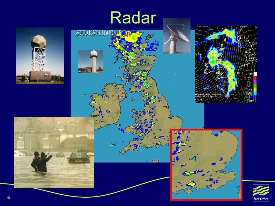 66 Radar