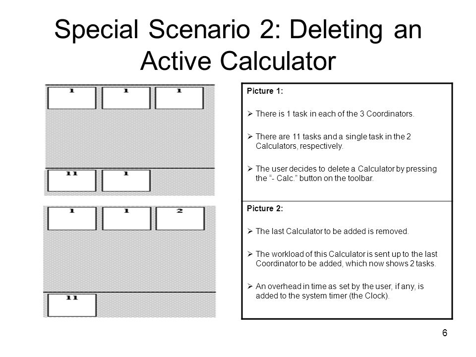 6 Special Scenario 2: Deleting an Active Calculator Picture 1: There is 1 task in each of the 3 Coordinators. There are 11 tasks and a single task in