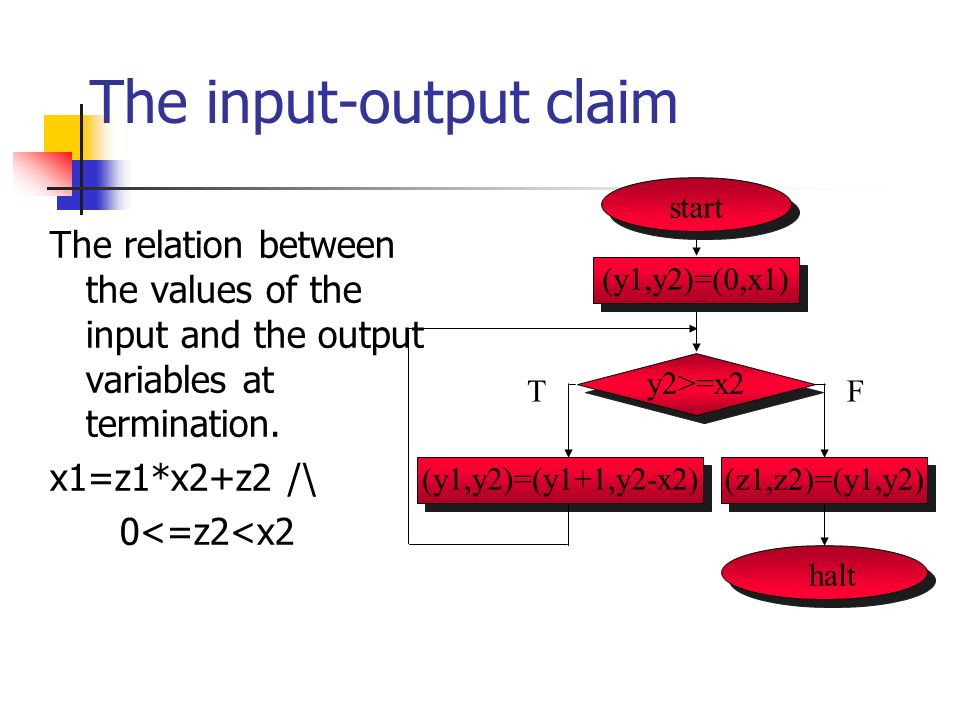 start halt (y1,y2)=(0,x1) y2>=x2 (y1,y2)=(y1+1,y2-x2) (z1,z2)=(y1,y2) The input-output claim The relation between the values of the input and the output variables at termination.
