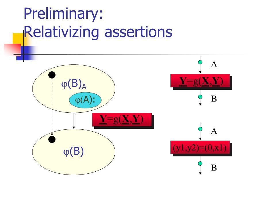Preliminary: Relativizing assertions (y1,y2)=(0,x1) A B A B A): (B) A (B) Y=g(X,Y)