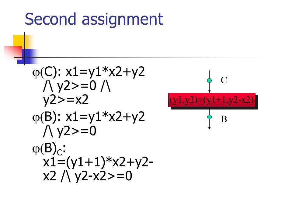 (y1,y2)=(y1+1,y2-x2) Second assignment C): x1=y1*x2+y2 /\ y2>=0 /\ y2>=x2 B): x1=y1*x2+y2 /\ y2>=0 B) C : x1=(y1+1)*x2+y2- x2 /\ y2-x2>=0 C B