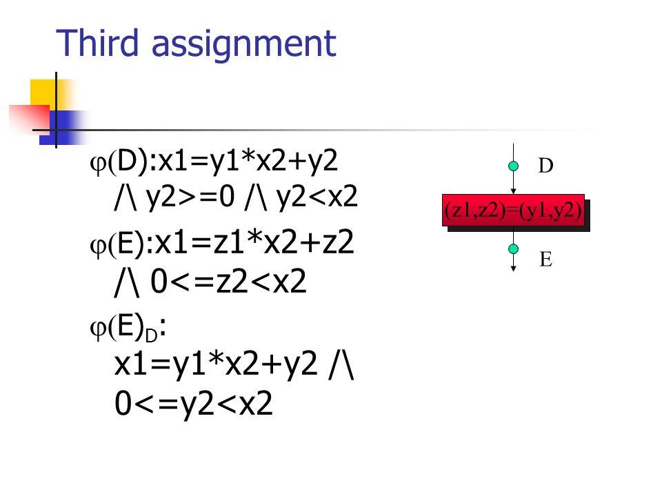 (z1,z2)=(y1,y2) Third assignment D):x1=y1*x2+y2 /\ y2>=0 /\ y2<x2 E): x1=z1*x2+z2 /\ 0<=z2<x2 E) D : x1=y1*x2+y2 /\ 0<=y2<x2 E D