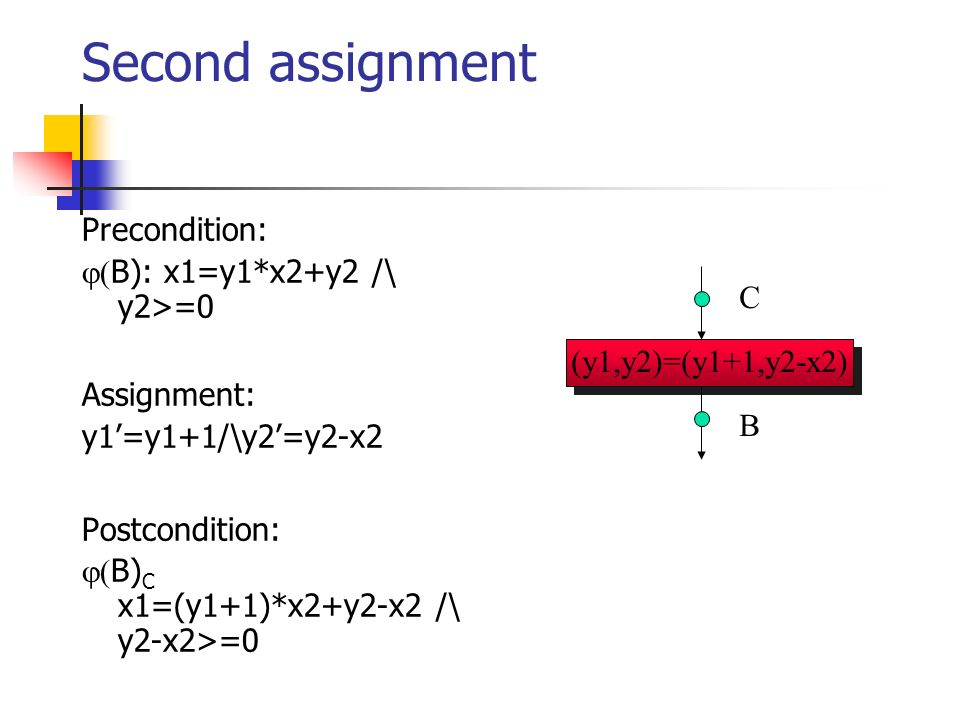 Second assignment Precondition: B): x1=y1*x2+y2 /\ y2>=0 Assignment: y1=y1+1/\y2=y2-x2 Postcondition: B) C x1=(y1+1)*x2+y2-x2 /\ y2-x2>=0 (y1,y2)=(y1+1,y2-x2) C B