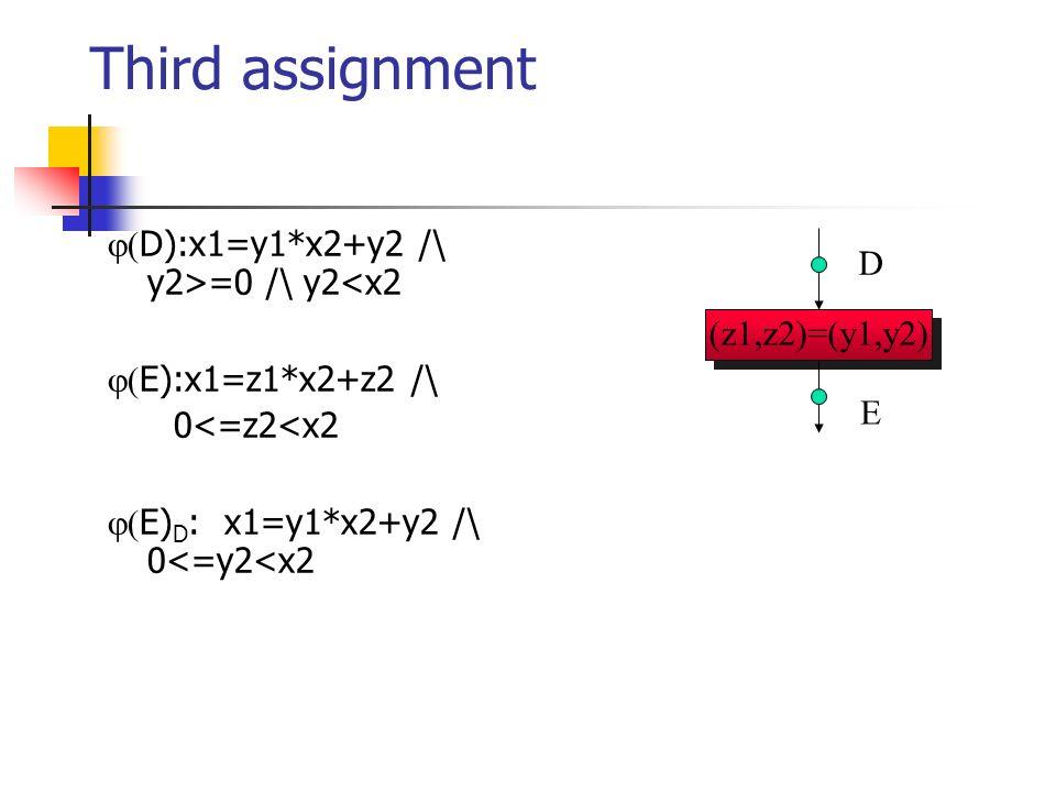 (z1,z2)=(y1,y2) Third assignment D):x1=y1*x2+y2 /\ y2>=0 /\ y2<x2 E):x1=z1*x2+z2 /\ 0<=z2<x2 E) D : x1=y1*x2+y2 /\ 0<=y2<x2 E D