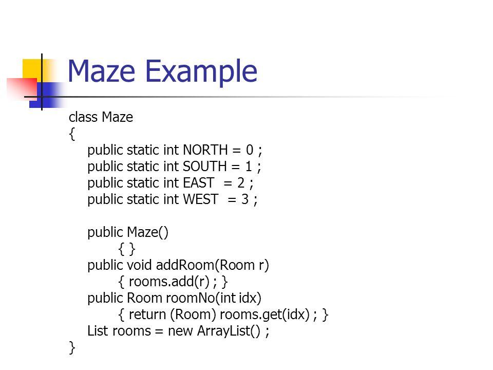 Maze Example class MazeGame { public Maze createMaze() { Maze maze = new Maze() ; Room room1 = new Room(1) ; Room room2 = new Room(2) ; Door door = new Door(room1,room2) ; maze.addRoom(room1) ; maze.addRoom(room2) ; room1.setSide(Maze.NORTH,new Wall()) ; room1.setSide(Maze.EAST,door) ; room1.setSide(Maze.SOUTH,new Wall()) ; room1.setSide(Maze.WEST,new Wall()) ; room2.setSide(Maze.NORTH,new Wall()) ; room2.setSide(Maze.EAST,new Wall()) ; room2.setSide(Maze.SOUTH,new Wall()) ; room2.setSide(Maze.WEST,door) ; return maze ; }