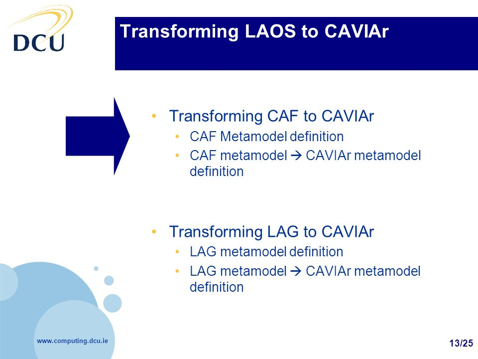 www.computing.dcu.ie 13/25 Transforming LAOS to CAVIAr Transforming CAF to CAVIAr CAF Metamodel definition CAF metamodel CAVIAr metamodel definition T