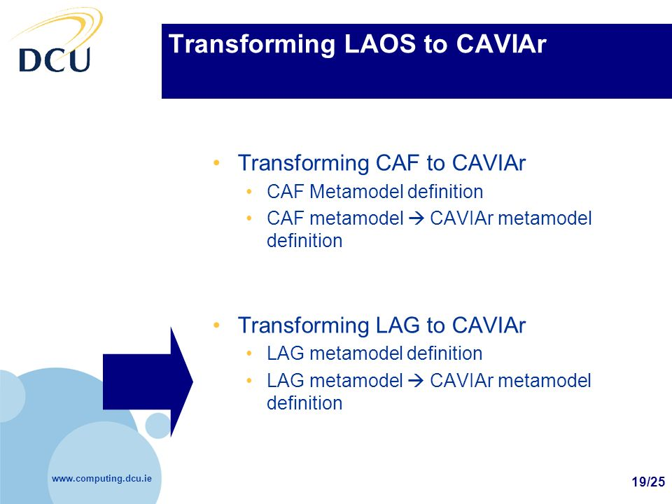 www.computing.dcu.ie 19/25 Transforming LAOS to CAVIAr Transforming CAF to CAVIAr CAF Metamodel definition CAF metamodel CAVIAr metamodel definition T