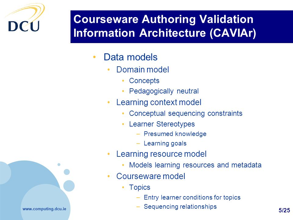 www.computing.dcu.ie 5/25 Courseware Authoring Validation Information Architecture (CAVIAr) Data models Domain model Concepts Pedagogically neutral Le