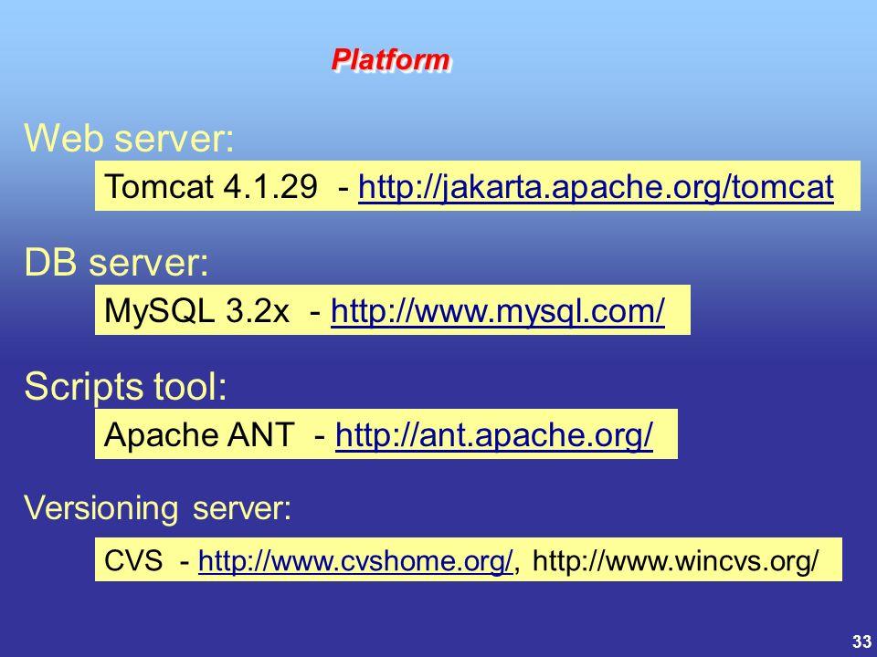 33 PlatformPlatform Web server: Tomcat 4.1.29 - http://jakarta.apache.org/tomcathttp://jakarta.apache.org/tomcat DB server: MySQL 3.2x - http://www.mysql.com/http://www.mysql.com/ Scripts tool: Apache ANT - http://ant.apache.org/http://ant.apache.org/ Versioning server: CVS - http://www.cvshome.org/, http://www.wincvs.org/http://www.cvshome.org/