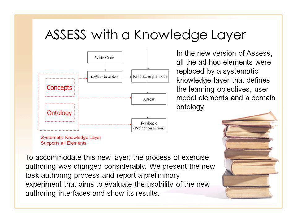 ASSESS with a Knowledge Layer In the new version of Assess, all the ad-hoc elements were replaced by a systematic knowledge layer that defines the learning objectives, user model elements and a domain ontology.