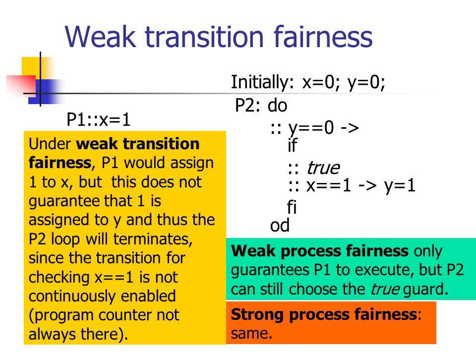 Weak transition fairness P1::x=1 P2: do :: y==0 -> if :: true :: x==1 -> y=1 fi od Initially: x=0; y=0; Under weak transition fairness, P1 would assig