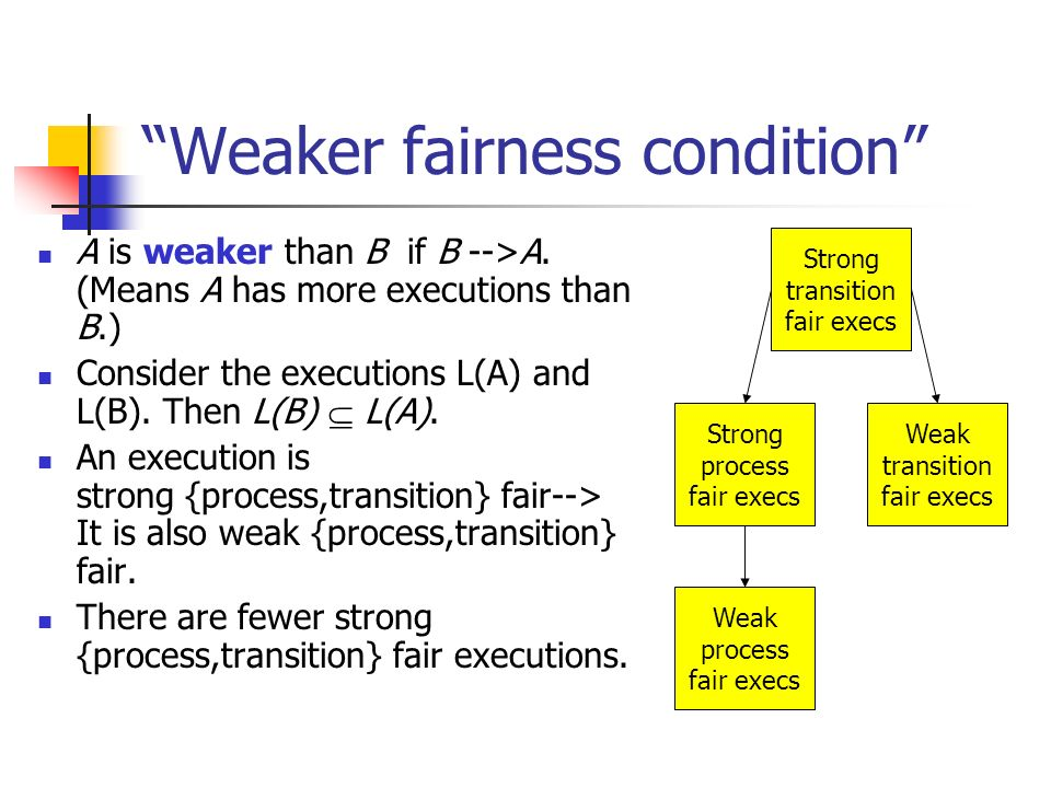 Weaker fairness condition A is weaker than B if B -->A.
